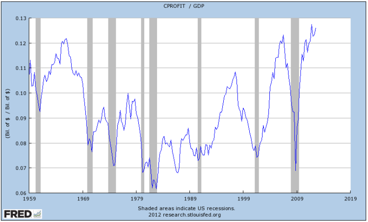 'FRED Graph - St_ Louis Fed' - research_stlouisfed_org_fred2_graph__id=A132RC1#