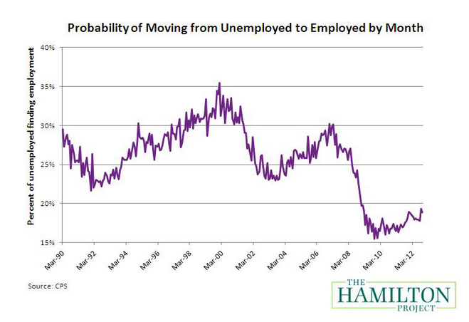 'The Importance of Unemployment Insurance for American Families and the Economy I Brookings Institution' - www_brookings_edu_research_papers_2012_12_04-unemployment-insurance_rssid=unemp