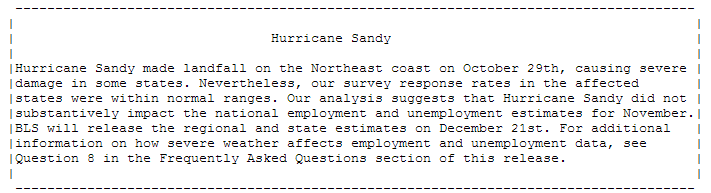 'Employment Situation Summary' - www_bls_gov_news_release_empsit_nr0_htm