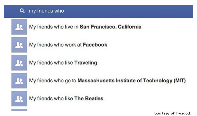 Facebook Graph Search- How Job Hunting Will Change Dramatically In 2013 - Careers Articles