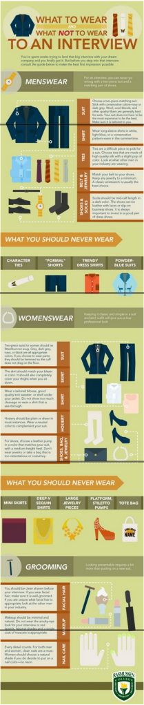 Dress to Impress  Do's and Don'ts for Job Interviews  Infographic    The Savvy Intern by YouTern