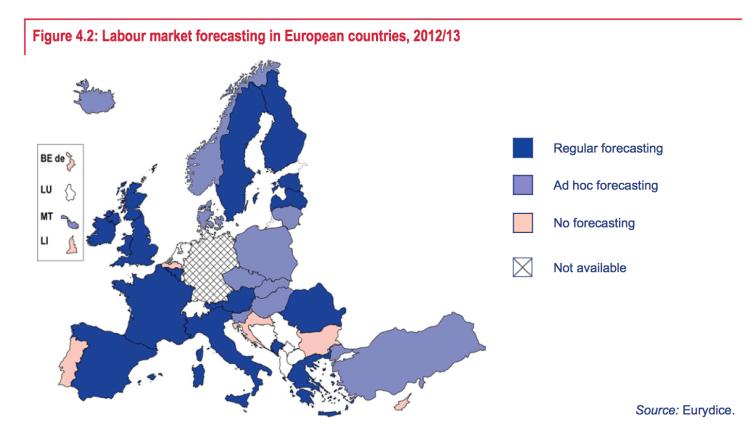 Image Result For Higher Education In France