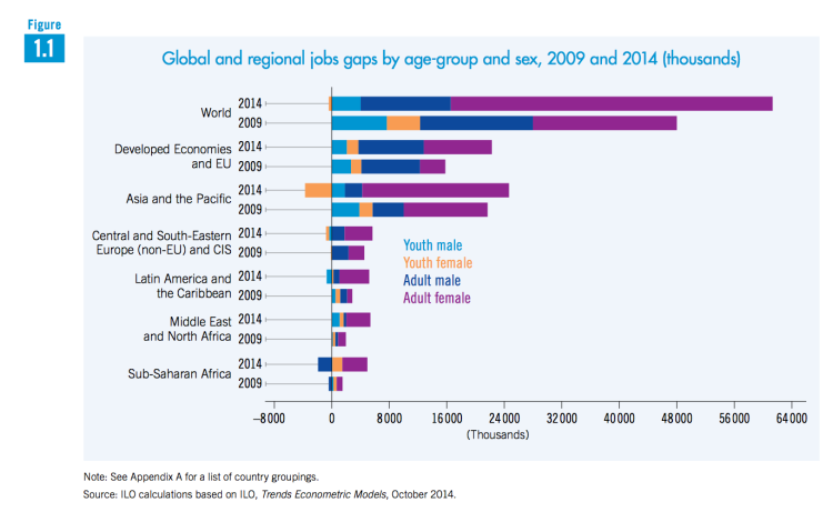 canadian economy labor and the global world essay