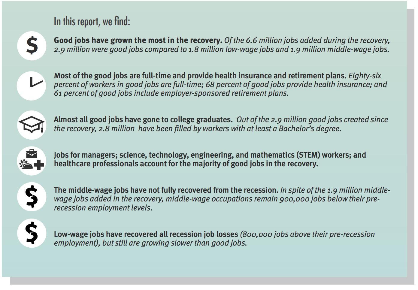Forex analyst jobs