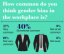 Gender Gap – 65% of women don't think men consider them equals atwork