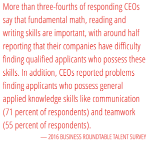 Skills Gap in US – How CEOs are helping to close it   Job