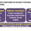 Skills in Postings in Europe – Cedefop'sfindings