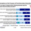 Post-Secondary Education, Retraining and Lifelong Learning in Canada – Canadians'perceptions