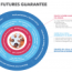 Youth Guarantee in Australia – The National Youth Commission Australia (NYCA) lays out a framework ofreforms